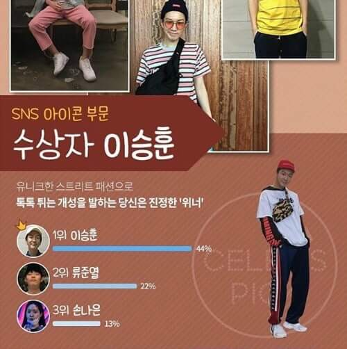 Korea fashion Celeb's Pick