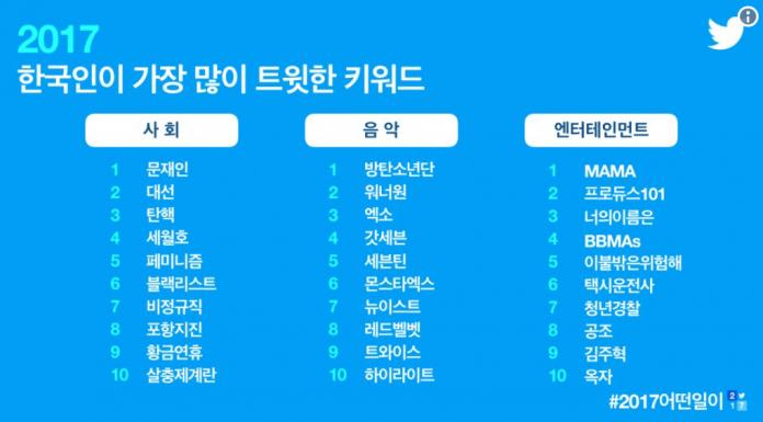 paling rame di twitter Korea