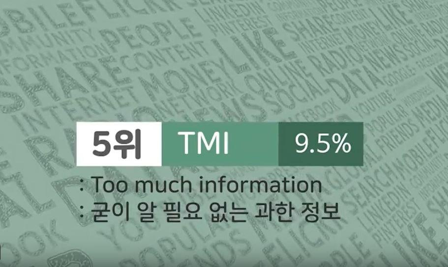 10 Kata Slang Korea Yang Paling Populer Di Tahun 2018 Inikpop